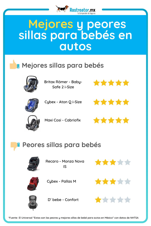 ¿Cuáles son las mejores sillas para bebés en autos?